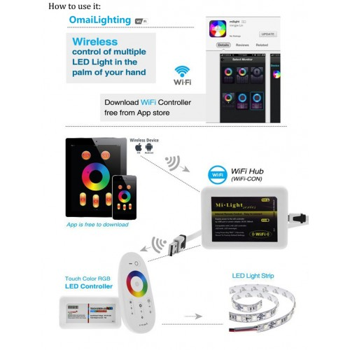 LED Wifi Box Hub, DC5V 500mA USB Cable, Compatible with IOS and