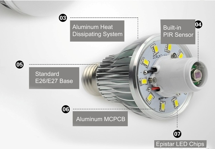 it comes with e26 and e26 standard base users just need to screw it into the e26e26 base then thatu0027s it this bulb is great for a lot of places - Led Motion Sensor Light